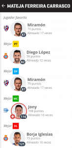 Jugadores-MVP-Biwenger